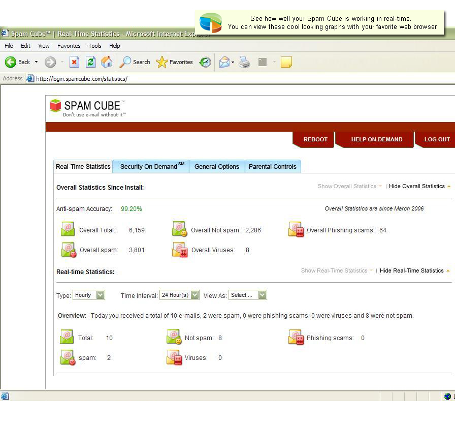 Spam Cube's web-based user interface navigation panel showing a user: real-time statistics, the security on-demand software-as-a-service feature, general options, parental controls, reboot, live help and logout
